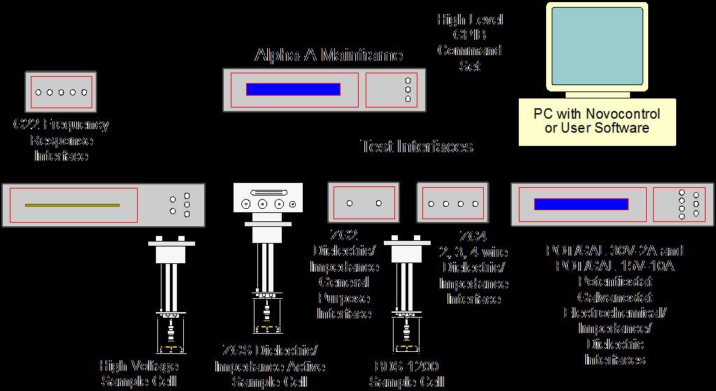 Тестовые интерфейсы